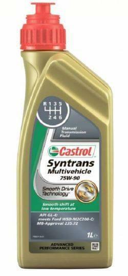 Гидравлическая Жидкость Castrol Syntrans Multivehicle 75W-90